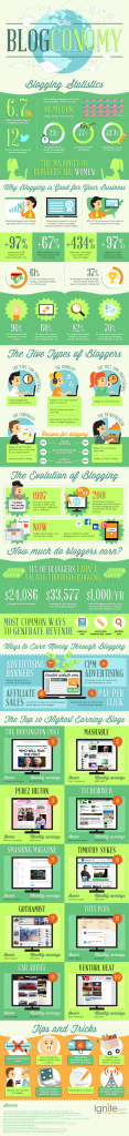 the-blogconomy-infographic_skal