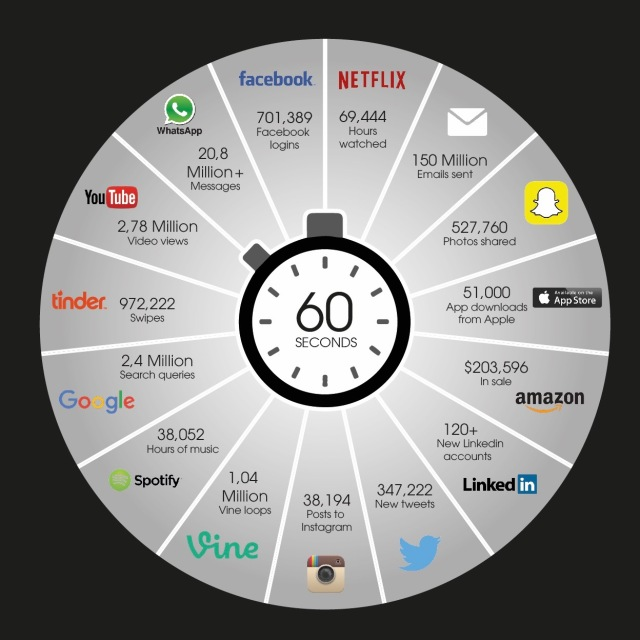 160519_Infografik_Internet